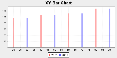 021 XY BarChart.png