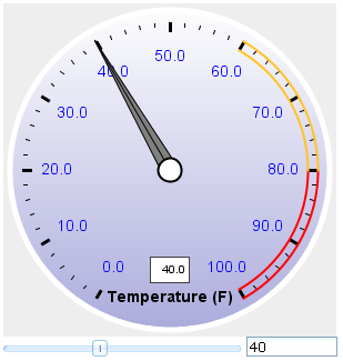 Dial chart zk3.6.3.PNG