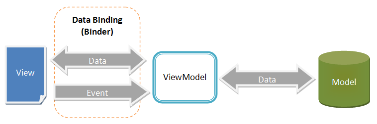 Mvvm-architecture.png