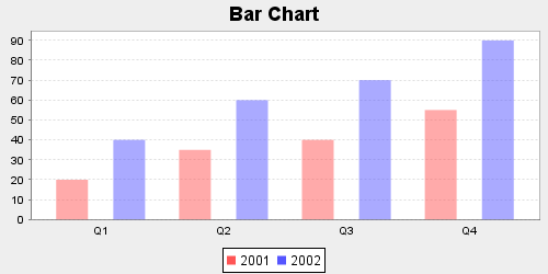 004 BarChart.png