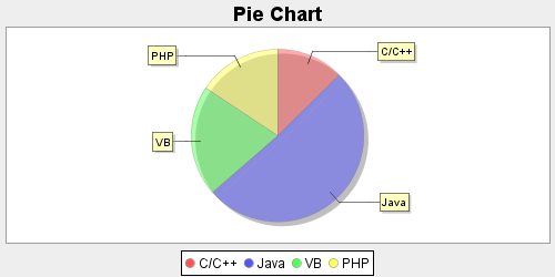 001 PieChart.png