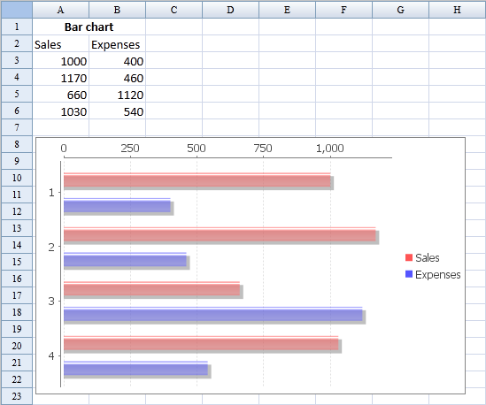 ZKSsEss Spreadsheet Chart Bar.png