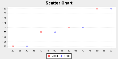 014 ScatterChart.png