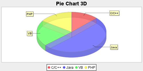 002 PieChart 3D.png