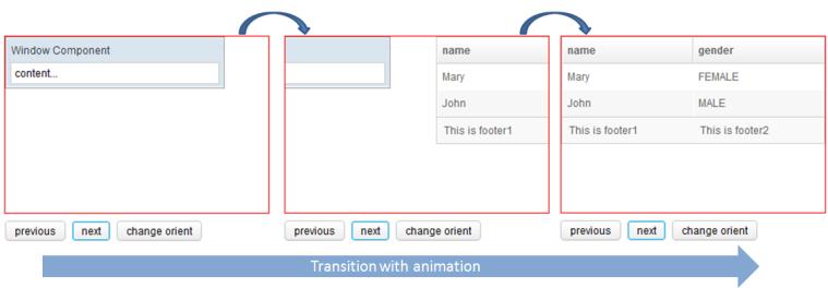 zk zk component reference layouts cardlayout documentation