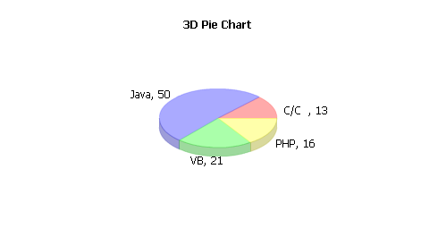 Piechart 3d.png