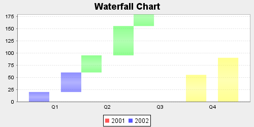 012 WaterfallChart.png