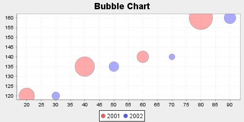 025 BubbleChart.png