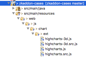 ZK - ZK Configuration Reference/zk xml/The Library